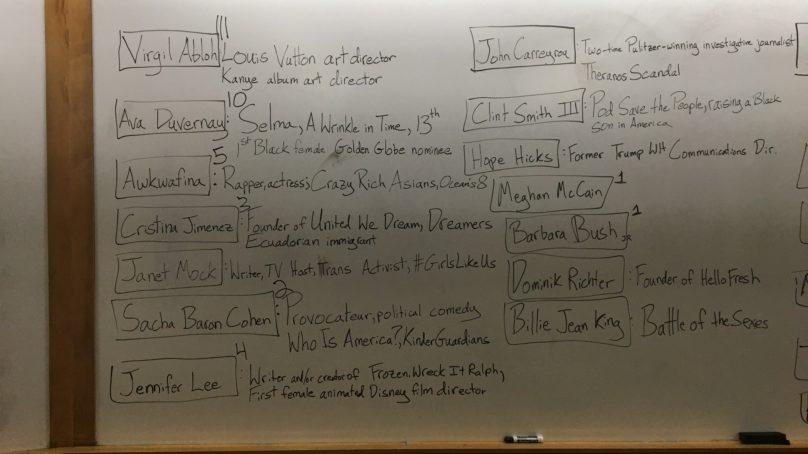 Leaked Images Reveal Vanderbilt Speakers Committee Brainstorming