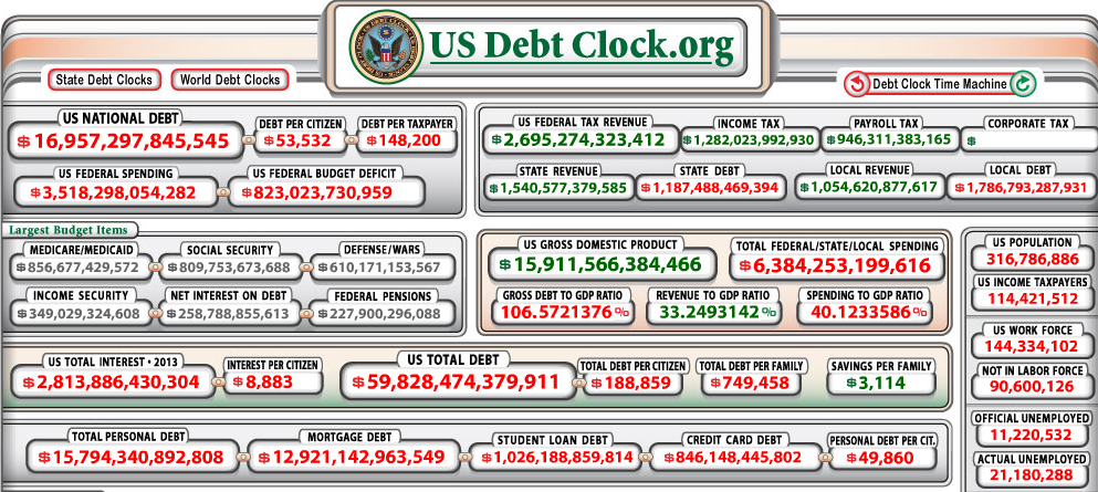 Gov.+Shutdown%2FDebt+Ceiling%3A+The+Basics
